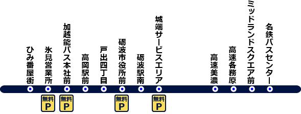 nagoyasen-route
