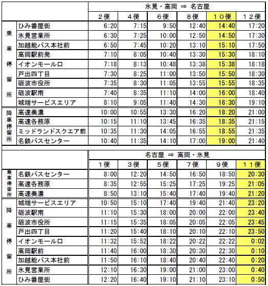 h29-4-1%e3%83%80%e3%82%a4%e3%83%a4%e6%94%b9%e6%ad%a3%e5%90%8d%e5%8f%a4%e5%b1%8b